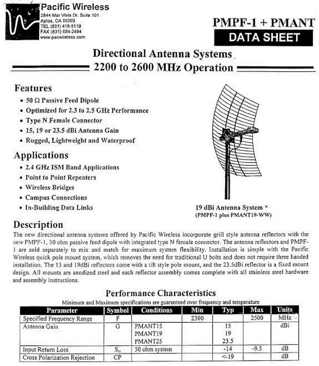 Experimental low power 2,4 uplink set up - Hardware - AMSAT