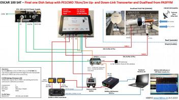 Anyone using the transverter solution from Rene, PE1CMO
