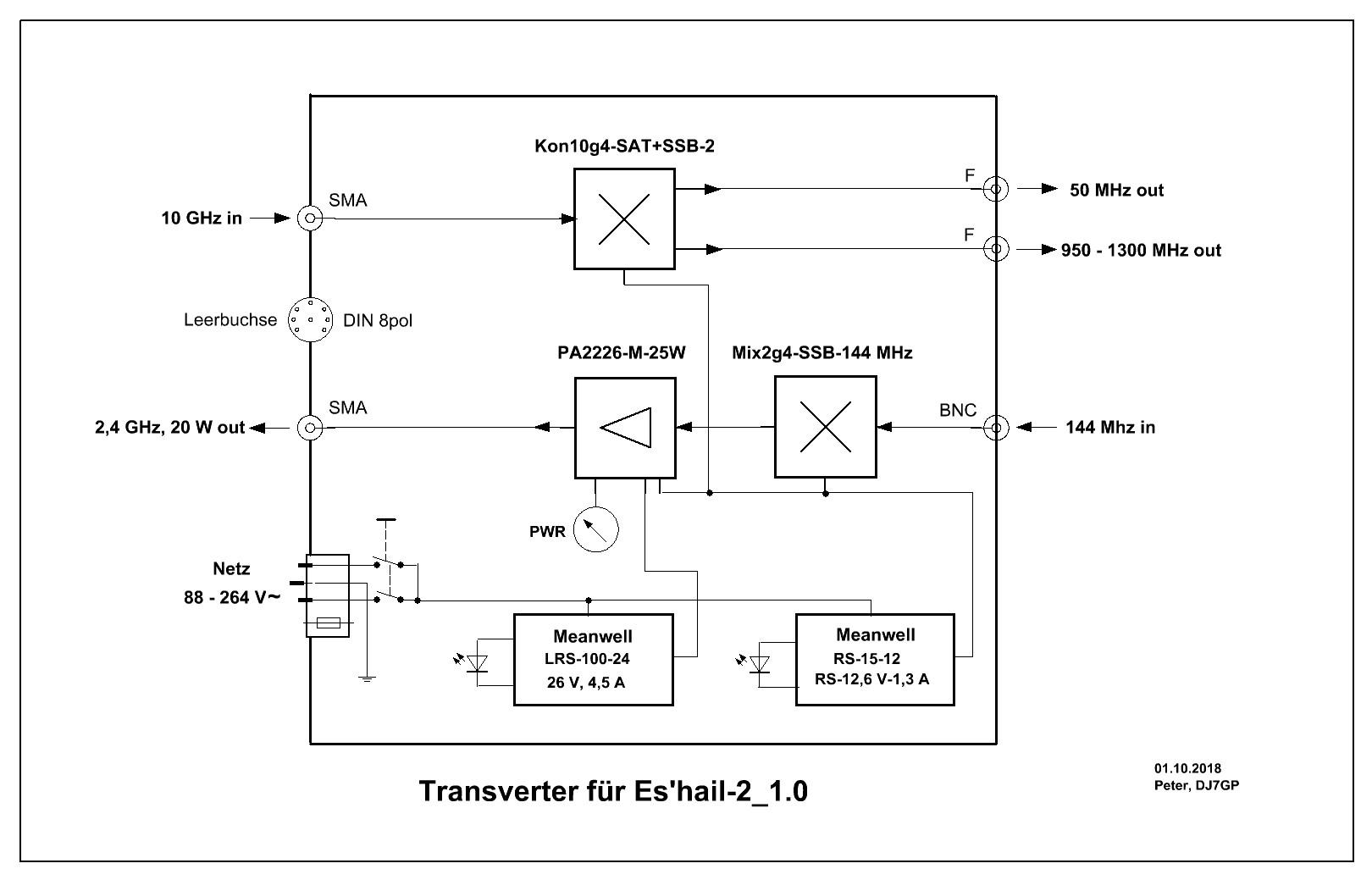 Es'hail-2 Transverter - Hardware - AMSAT Deutschland e V  Forum